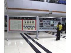 铝塑板宣传栏